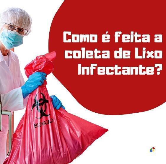 Resíduos ambulatoriais e de serviços de saúde